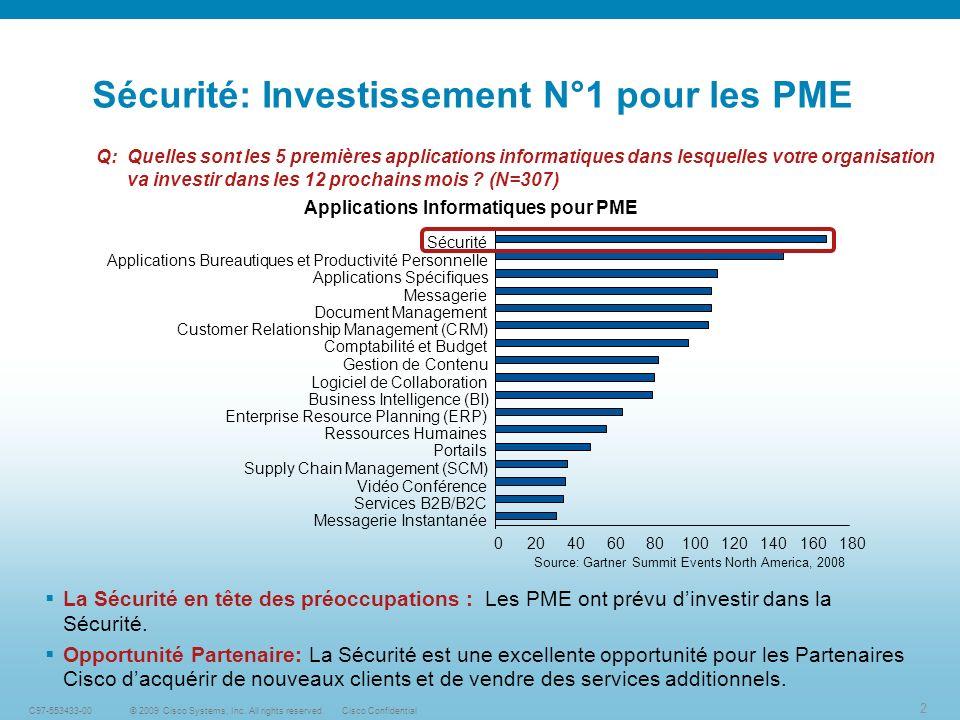Sécurité: Investissement N°1 pour les PME