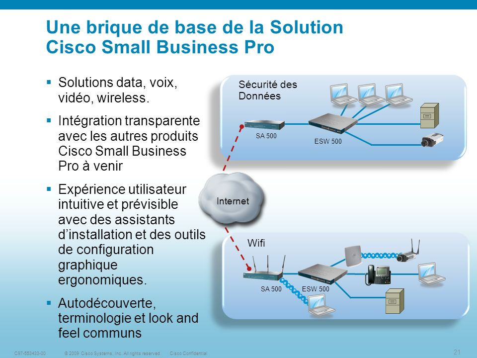 Une brique de base de la Solution Cisco Small Business Pro