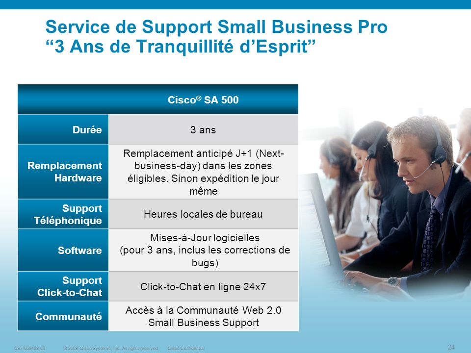Service de Support Small Business Pro 3 Ans de Tranquillité d'Esprit