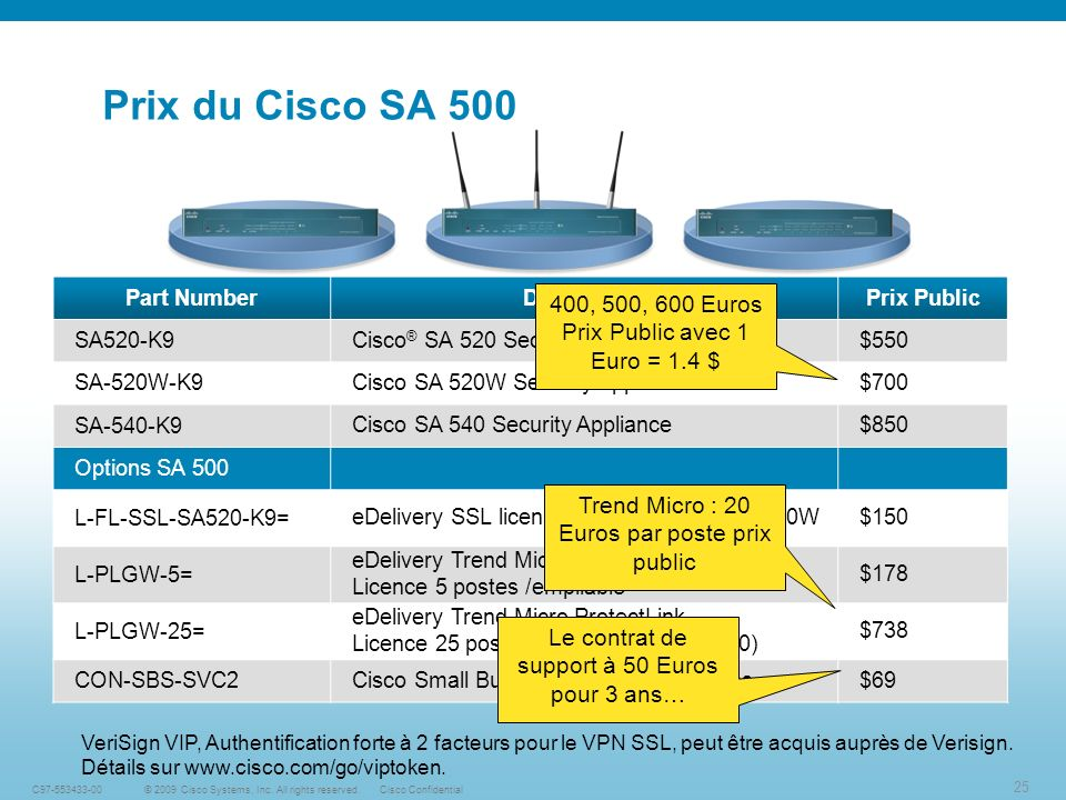 Prix du Cisco SA 500 Part Number. Description. Prix Public. SA520-K9. Cisco® SA 520 Security Appliance.