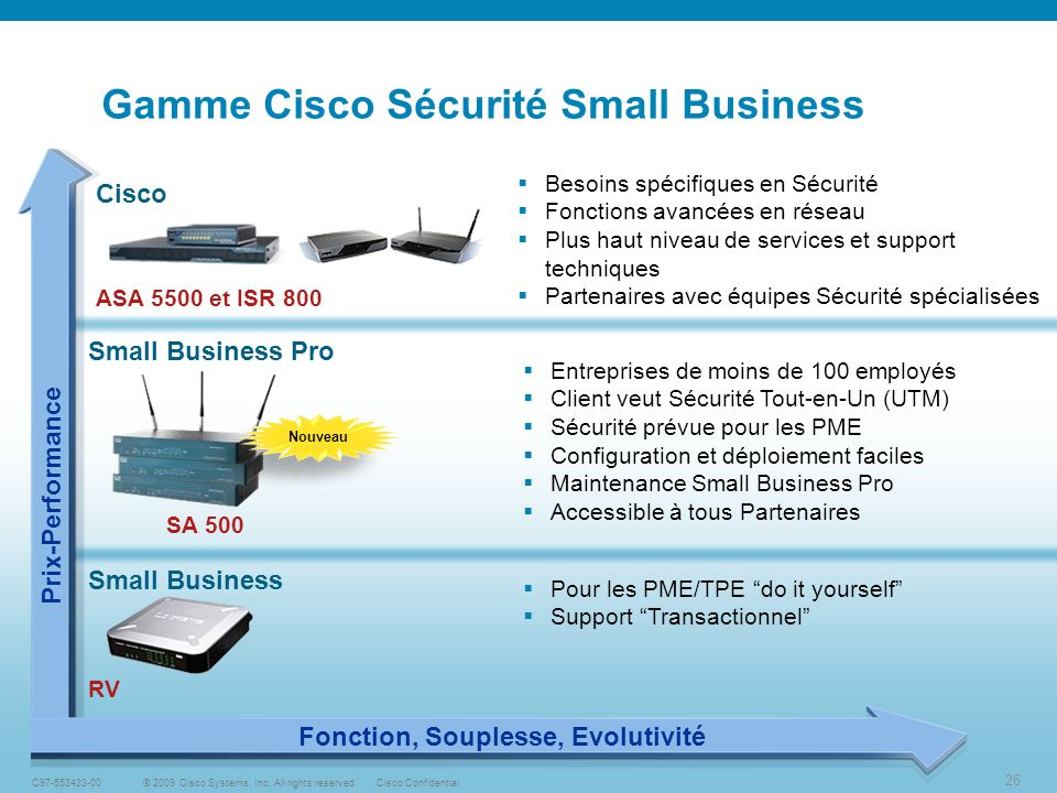 Gamme Cisco Sécurité Small Business