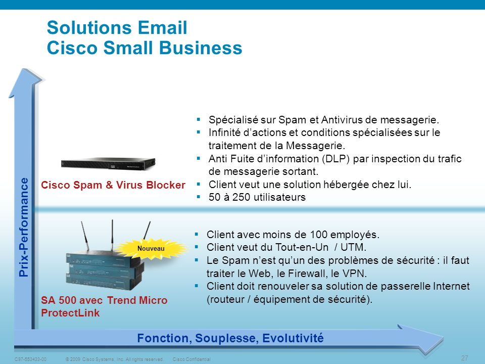 Solutions Email Cisco Small Business