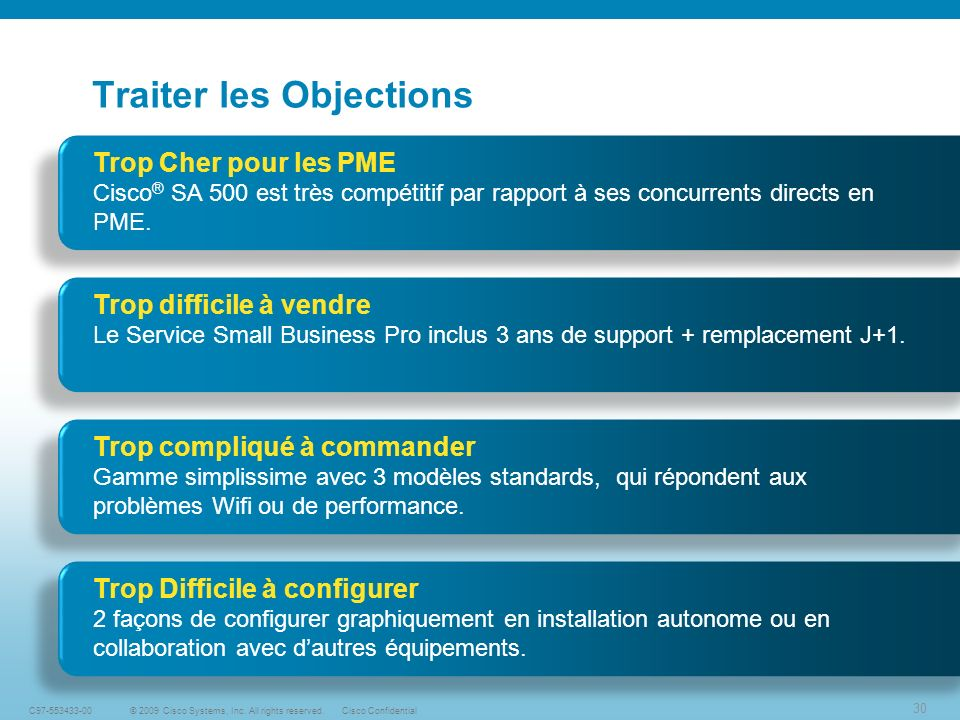 Traiter les Objections