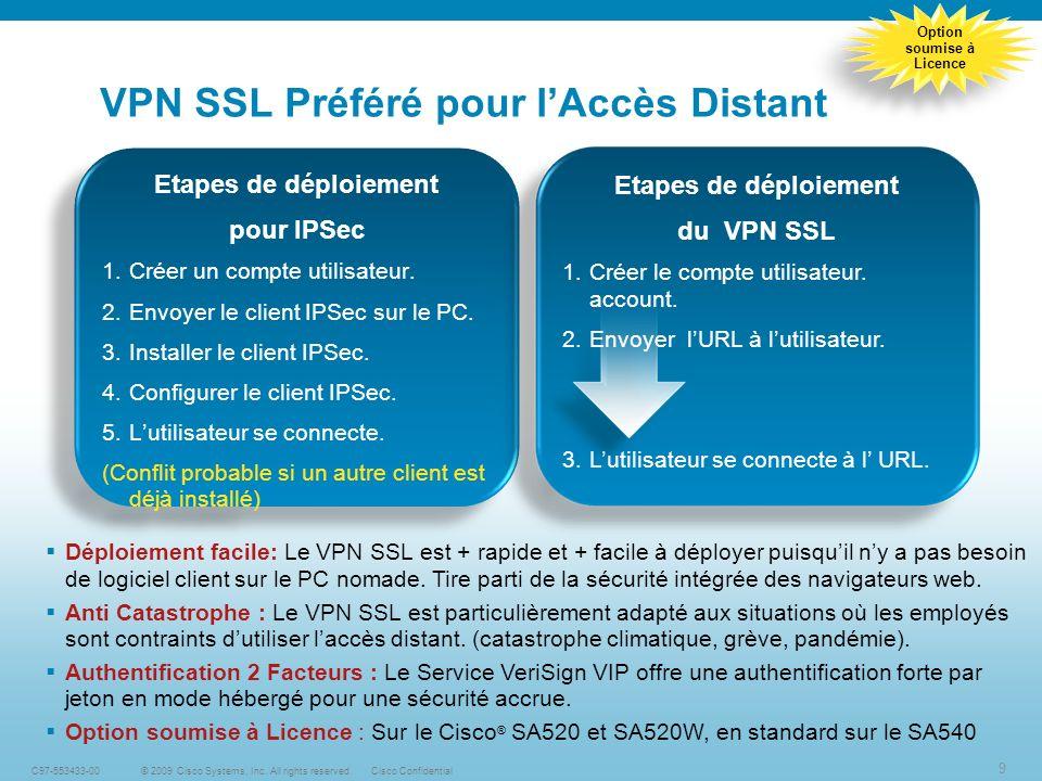 VPN SSL Préféré pour l'Accès Distant