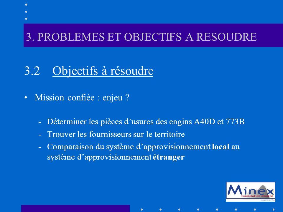 3. PROBLEMES ET OBJECTIFS A RESOUDRE