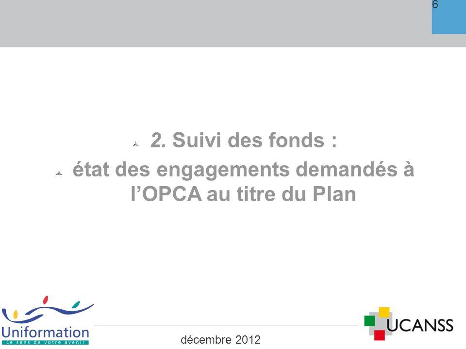 état des engagements demandés à l'OPCA au titre du Plan