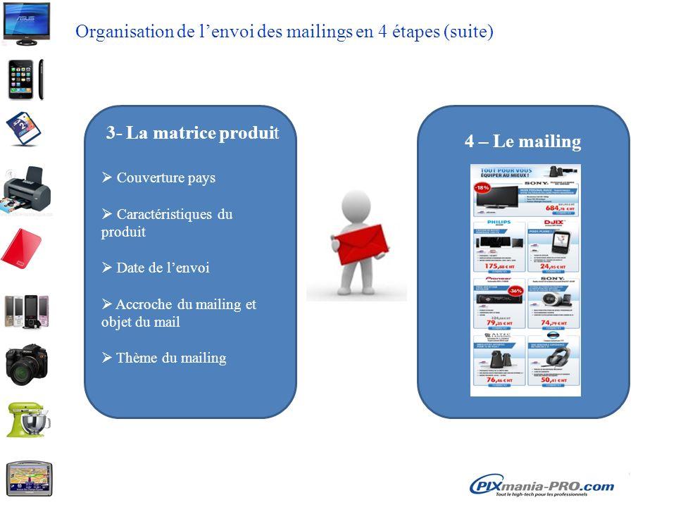 Organisation de l'envoi des mailings en 4 étapes (suite)