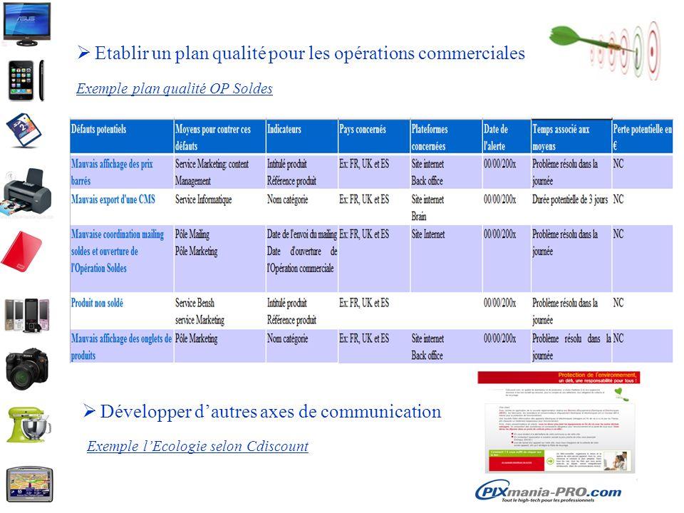 Etablir un plan qualité pour les opérations commerciales