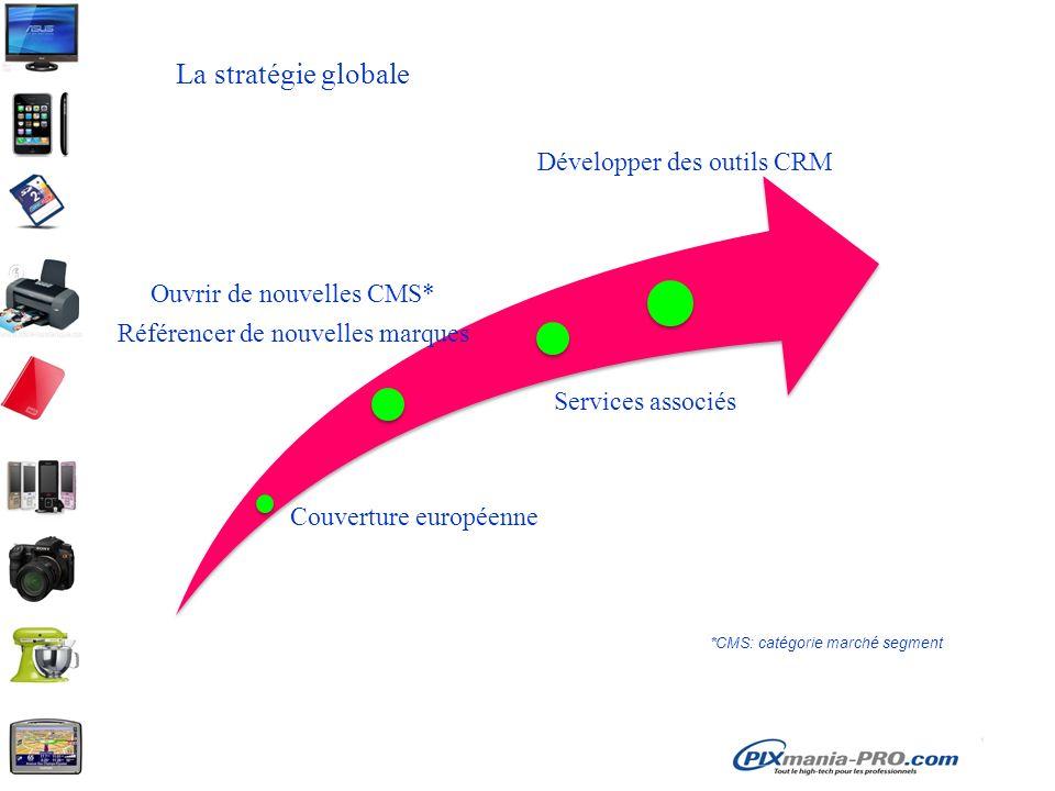 La stratégie globale Développer des outils CRM