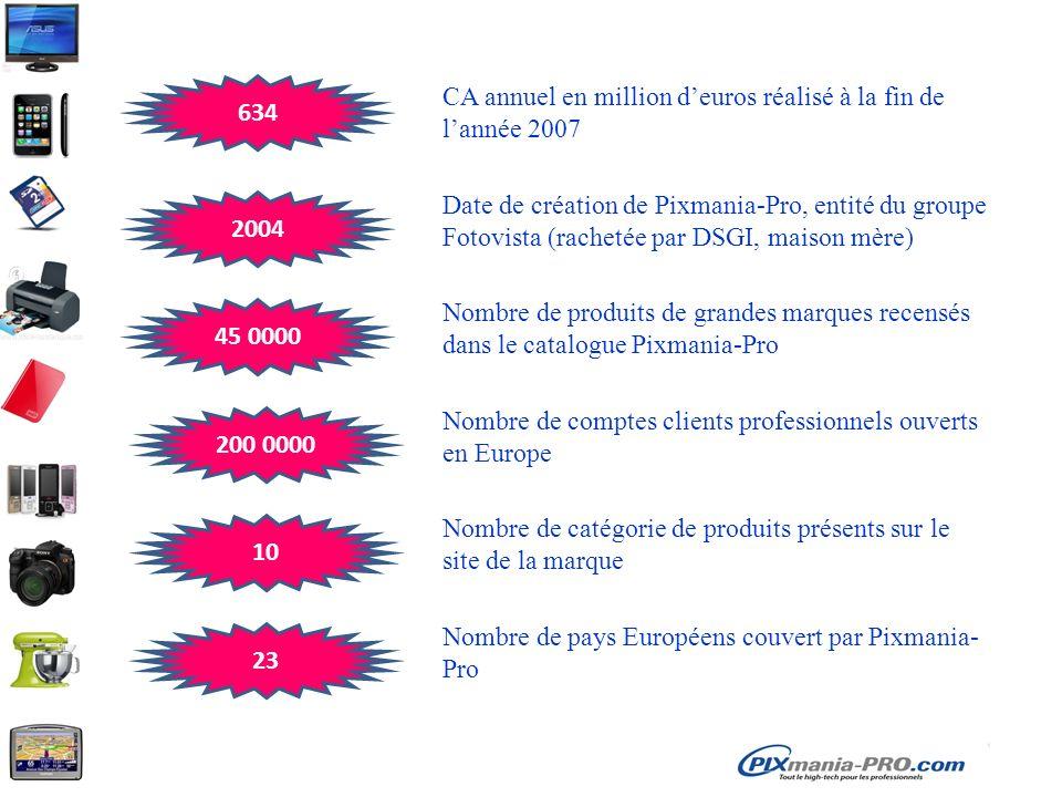 634 CA annuel en million d'euros réalisé à la fin de l'année 2007.