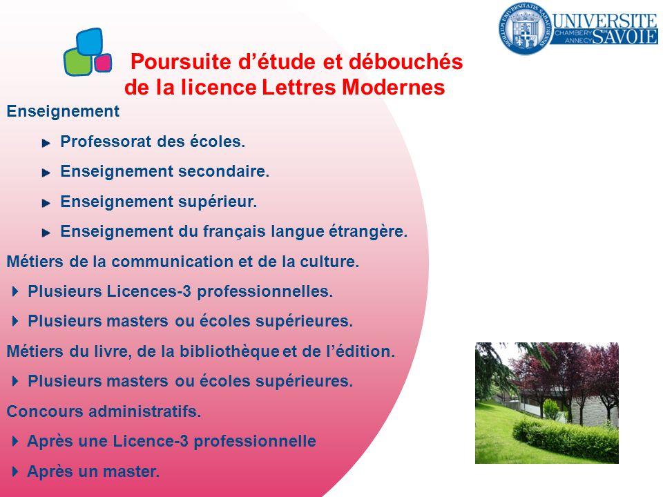 Poursuite d'étude et débouchés de la licence Lettres Modernes