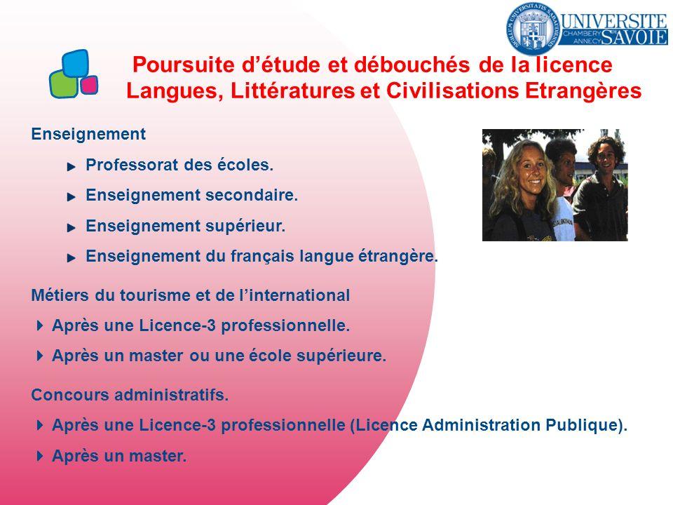 Poursuite d'étude et débouchés de la licence Langues, Littératures et Civilisations Etrangères