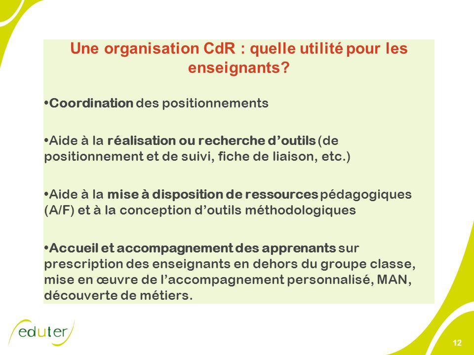 Une organisation CdR : quelle utilité pour les enseignants