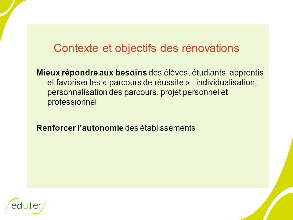 Contexte et objectifs des rénovations