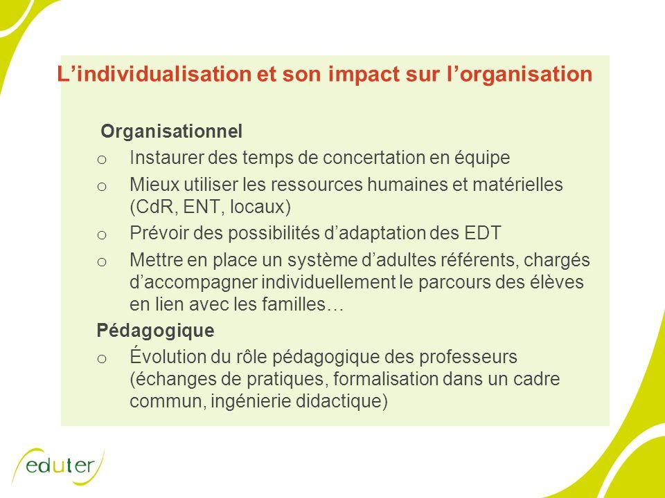 L'individualisation et son impact sur l'organisation