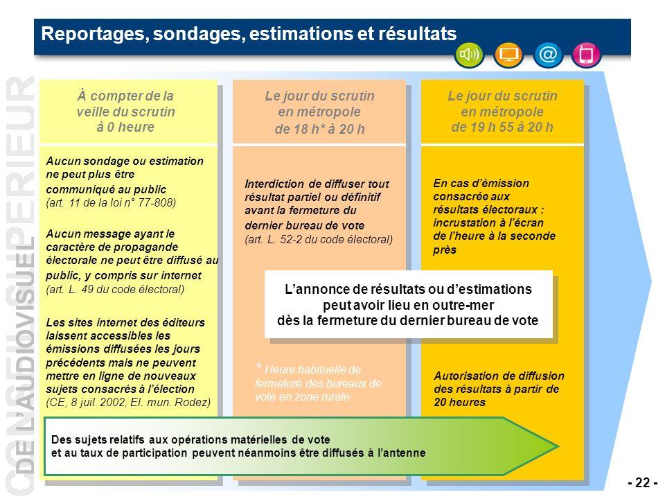 Reportages, sondages, estimations et résultats