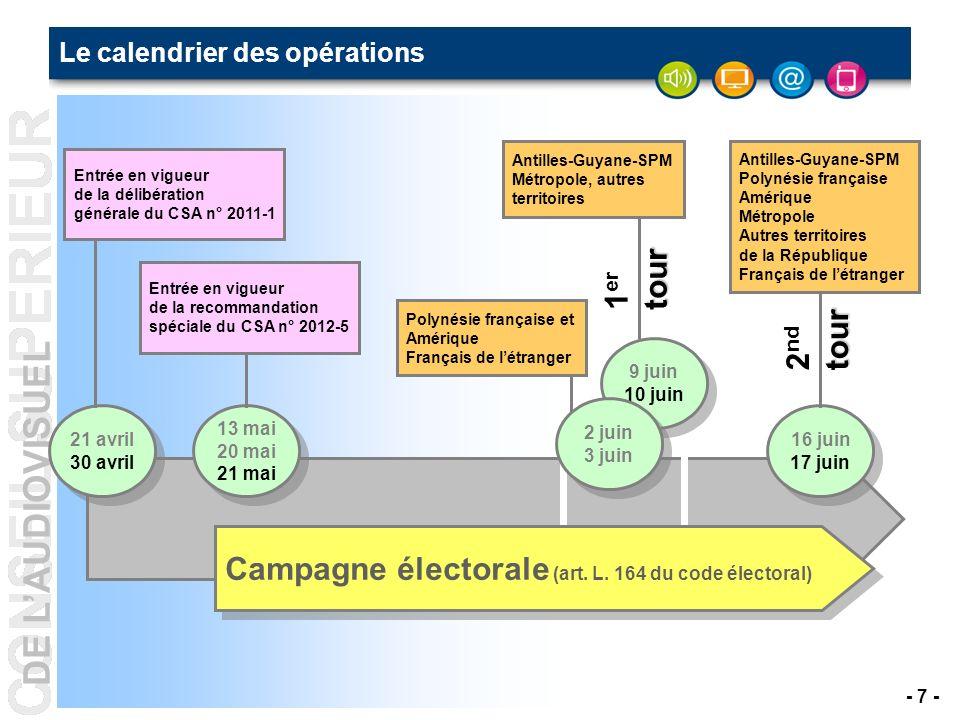 Campagne électorale (art. L. 164 du code électoral)