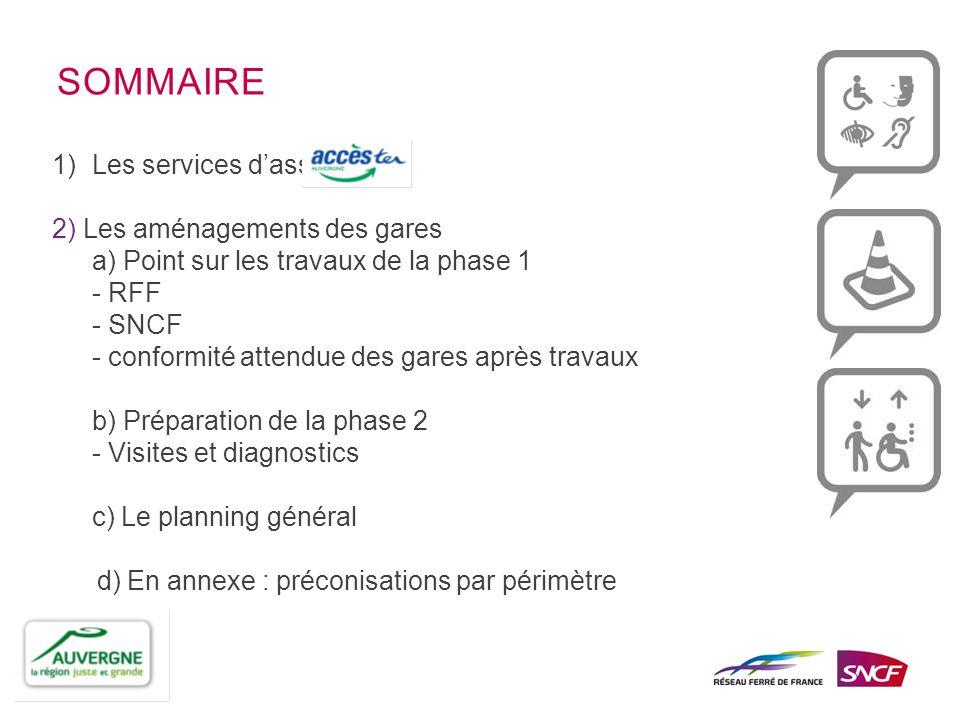 SOMMAIRE Les services d'assistance : 2) Les aménagements des gares