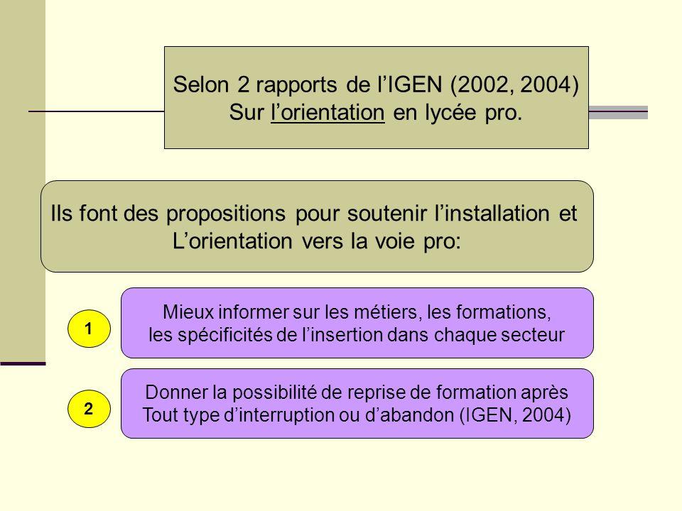 Selon 2 rapports de l'IGEN (2002, 2004)