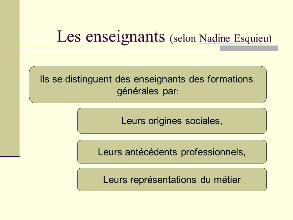 Les enseignants (selon Nadine Esquieu)