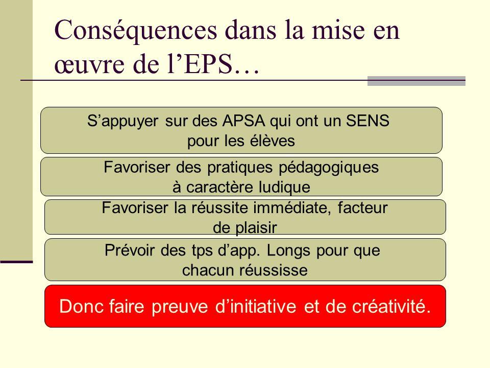Conséquences dans la mise en œuvre de l'EPS…