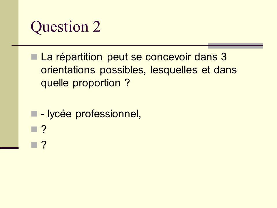 Question 2 La répartition peut se concevoir dans 3 orientations possibles, lesquelles et dans quelle proportion