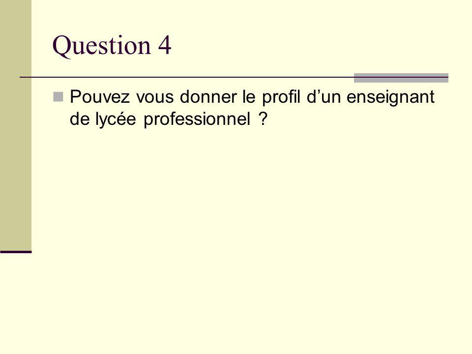 Question 4 Pouvez vous donner le profil d'un enseignant de lycée professionnel