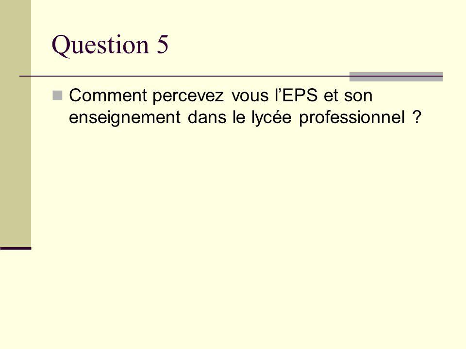 Question 5 Comment percevez vous l'EPS et son enseignement dans le lycée professionnel