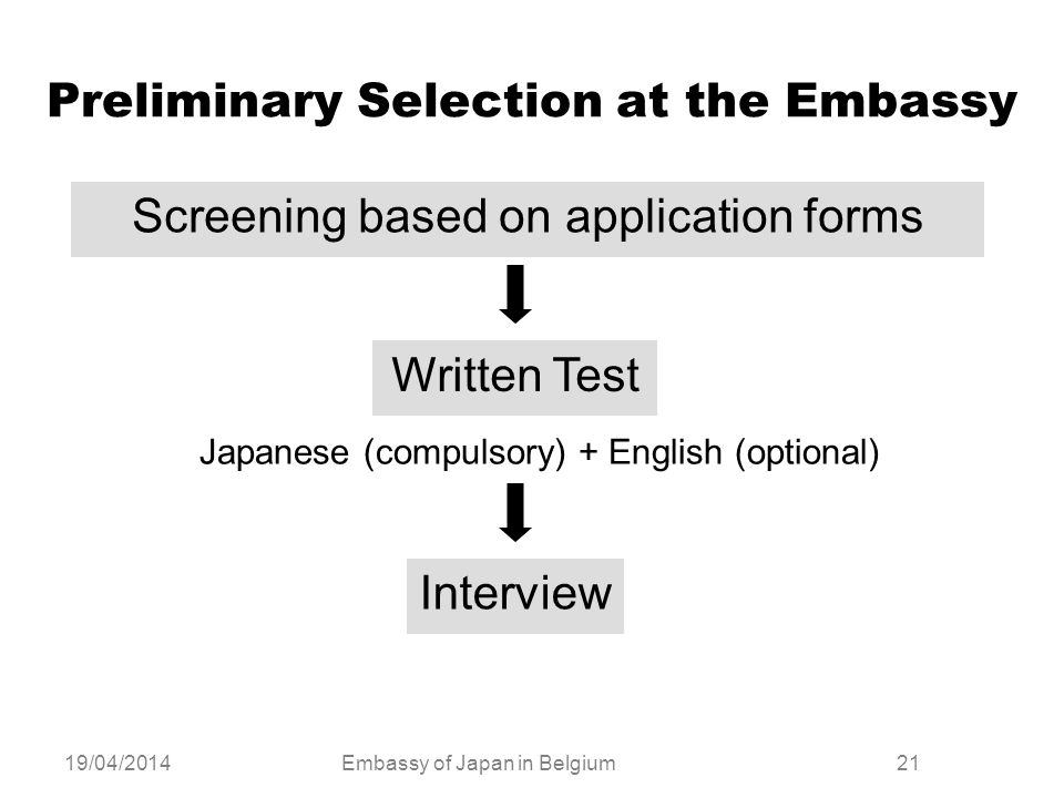 Preliminary Selection at the Embassy