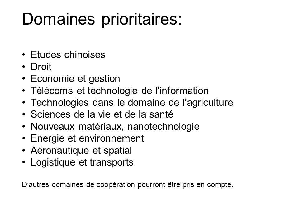 Domaines prioritaires: