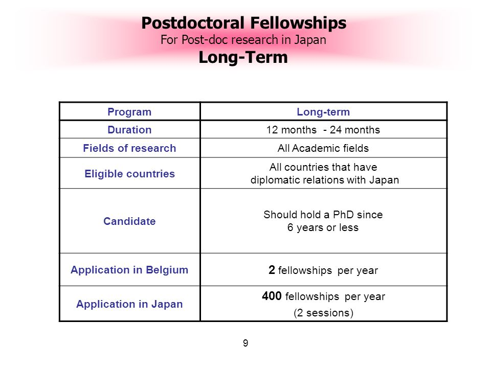 Postdoctoral Fellowships Application in Belgium