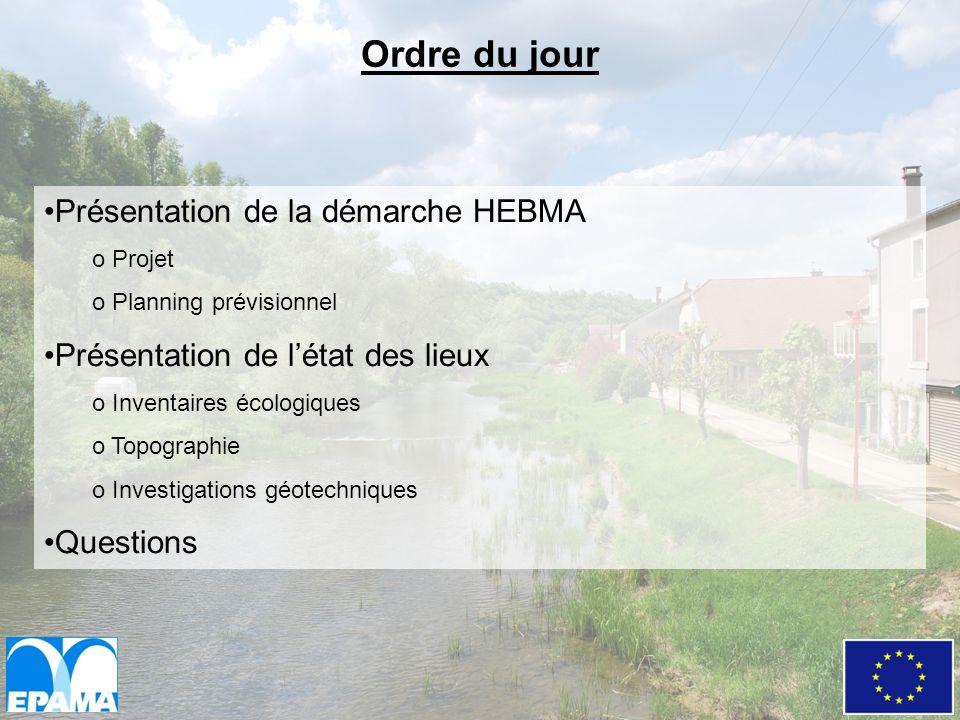 Ordre du jour Présentation de la démarche HEBMA