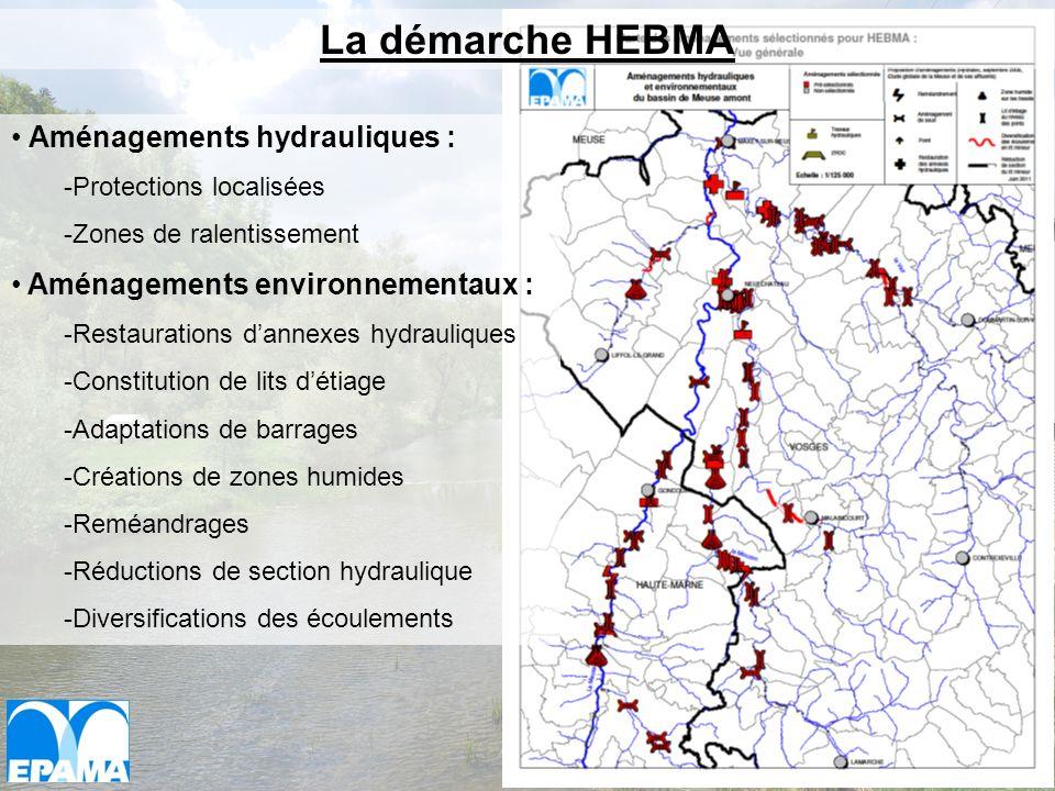 La démarche HEBMA Aménagements hydrauliques :