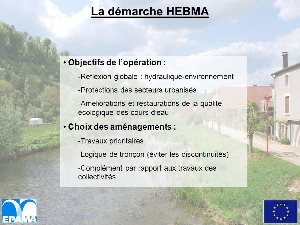 La démarche HEBMA Objectifs de l'opération : Choix des aménagements :