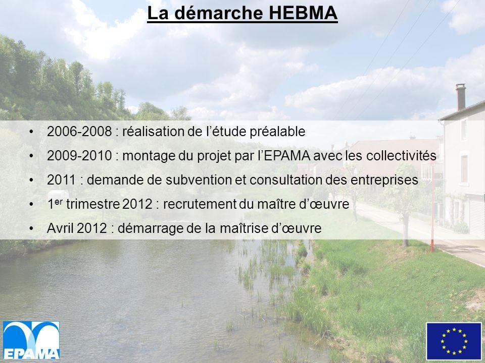 La démarche HEBMA 2006-2008 : réalisation de l'étude préalable