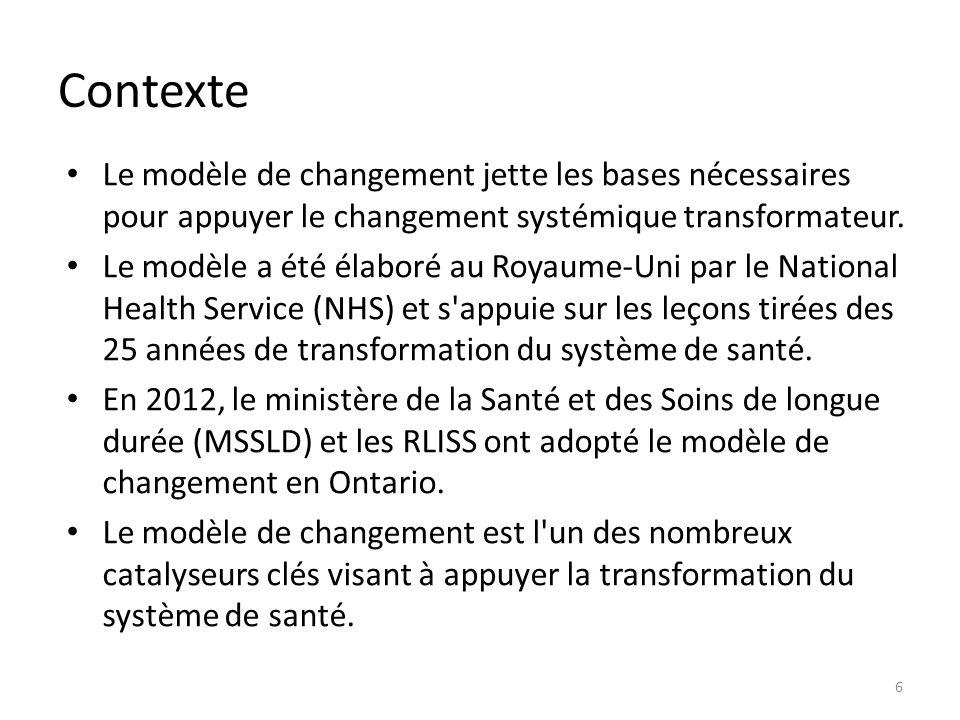 ContexteLe modèle de changement jette les bases nécessaires pour appuyer le changement systémique transformateur.