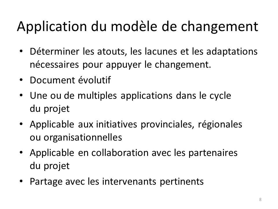 Application du modèle de changement