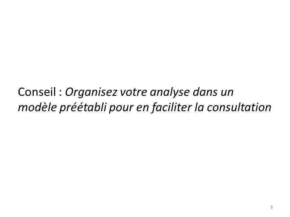 Conseil : Organisez votre analyse dans un modèle préétabli pour en faciliter la consultation