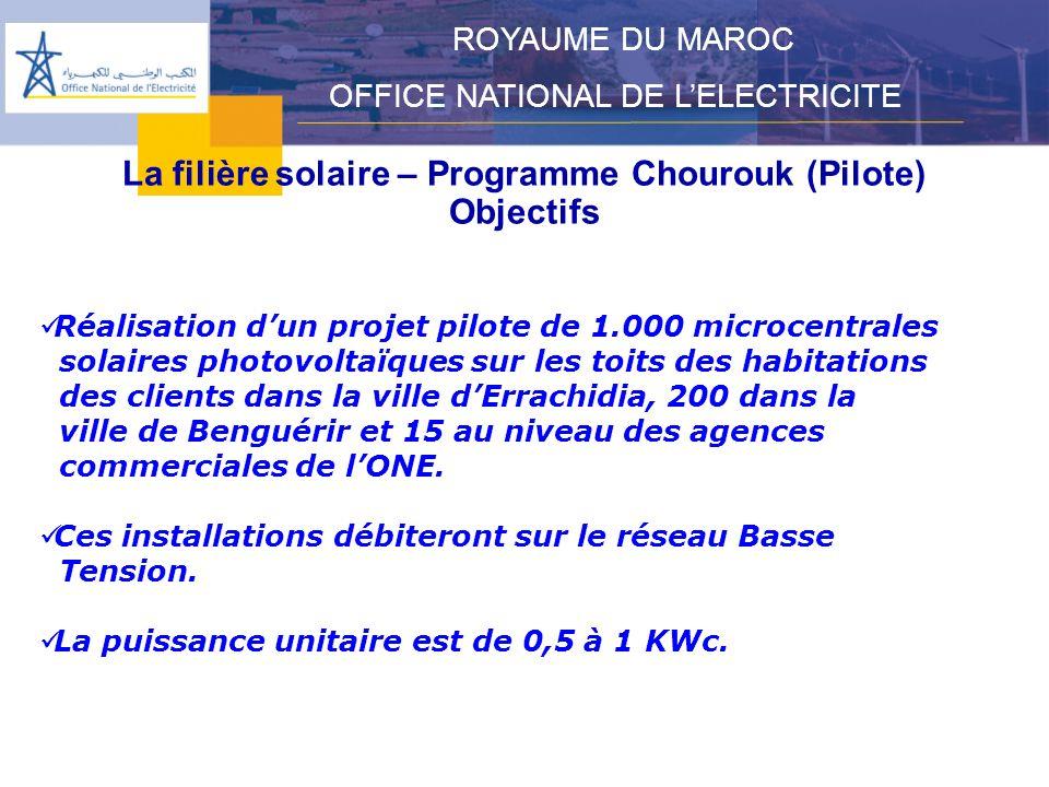 La filière solaire – Programme Chourouk (Pilote)