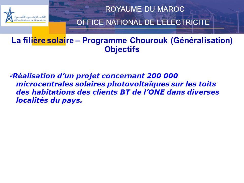 La filière solaire – Programme Chourouk (Généralisation)