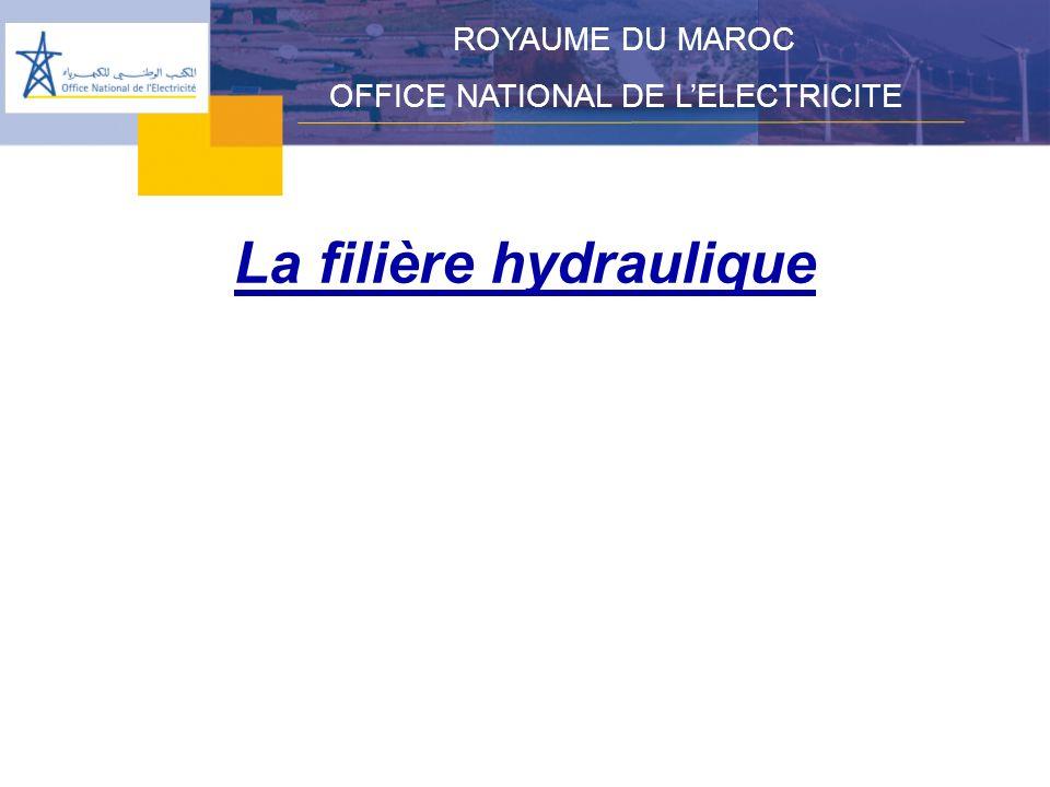 La filière hydraulique