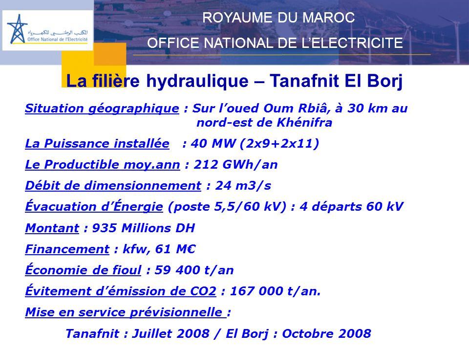 La filière hydraulique – Tanafnit El Borj