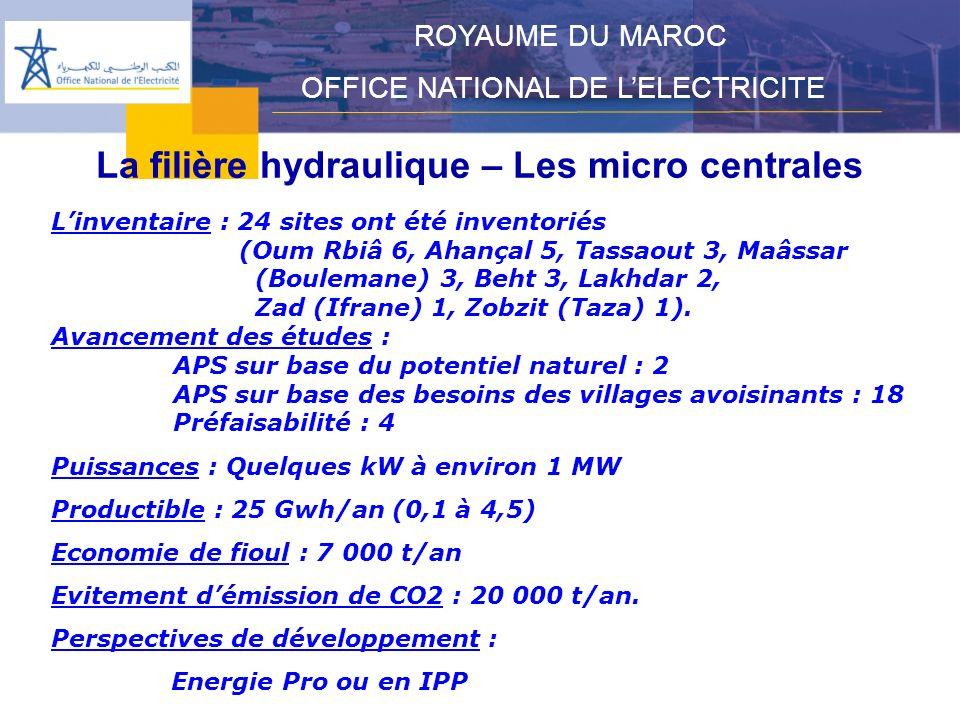 La filière hydraulique – Les micro centrales