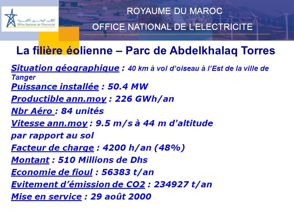 La filière éolienne – Parc de Abdelkhalaq Torres