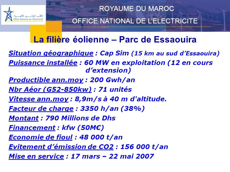 La filière éolienne – Parc de Essaouira