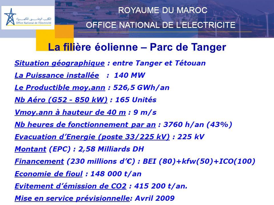 La filière éolienne – Parc de Tanger
