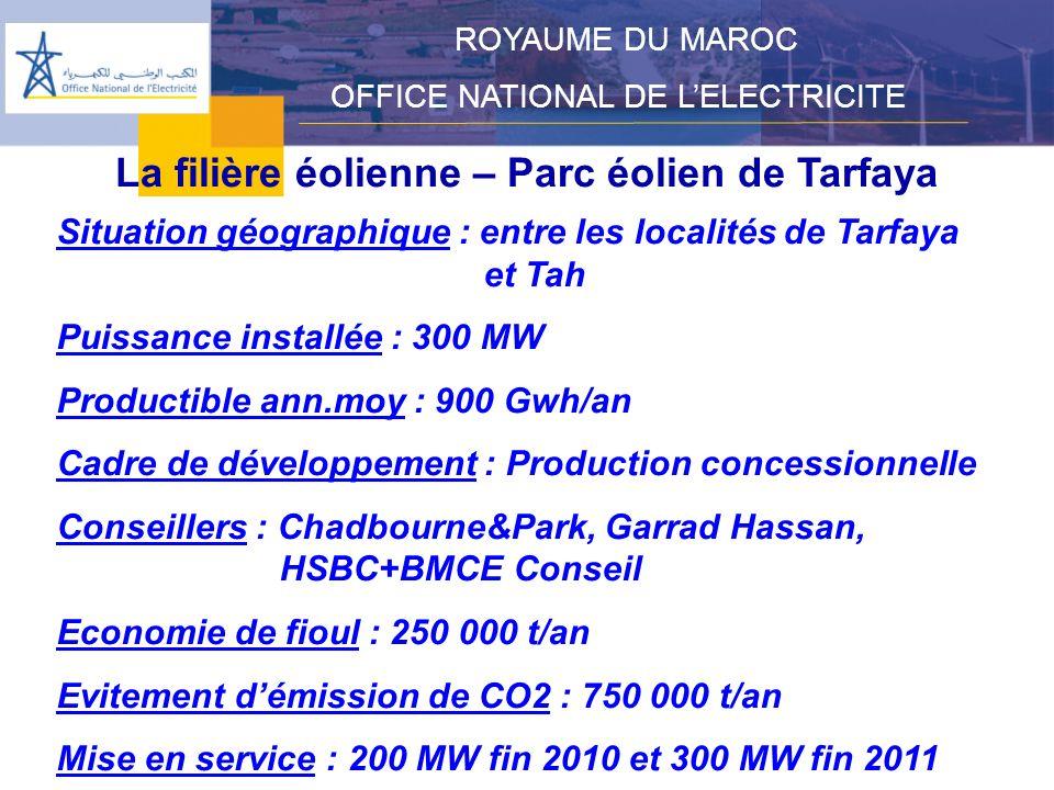 La filière éolienne – Parc éolien de Tarfaya