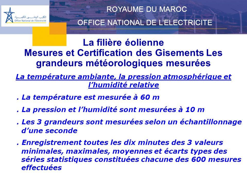 ROYAUME DU MAROC OFFICE NATIONAL DE L'ELECTRICITE. La filière éolienne.