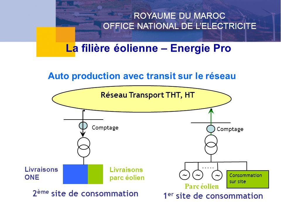 Auto production avec transit sur le réseau