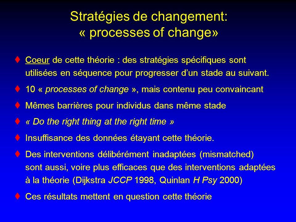 Stratégies de changement: « processes of change»